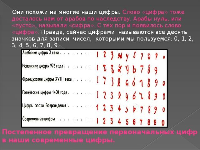 Они похожи на многие наши цифры. Слово «цифра» тоже досталось нам от арабов по наследству. Арабы нуль, или «пусто», называли «сифра». С тех пор и появилось слово «цифра». Правда, сейчас цифрами называются все десять значков для записи чисел, которыми мы пользуемся: 0, 1, 2, 3, 4, 5, 6, 7, 8, 9. Постепенное превращение первоначальных цифр в наши современные цифры.