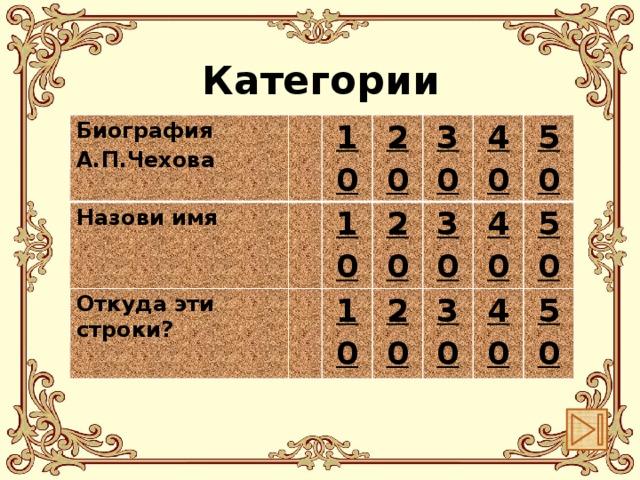 Категории Биография А.П.Чехова Назови имя 10 10 20 Откуда эти строки? 30 20  10 30 20 40 30 40 50 50 40 50