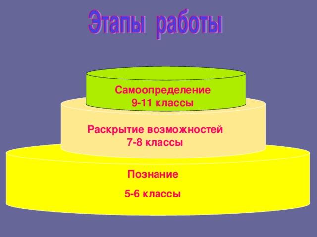 Самоопределение 9-11 классы  Раскрытие возможностей 7-8 классы  Познание 5-6 классы 9 9