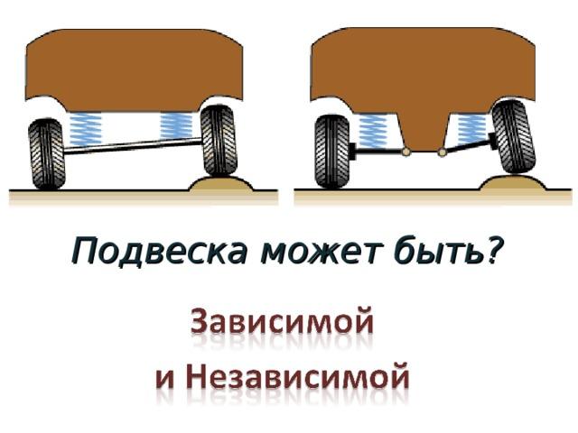 Подвеска может быть?