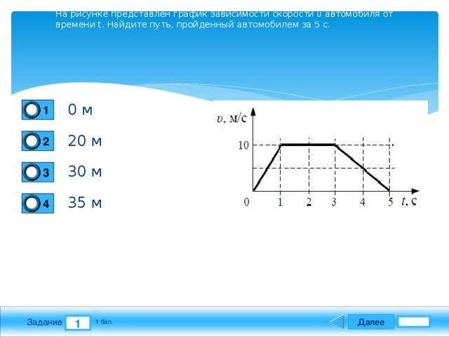 На рисунке представлен график зависимости скорости υ автомобиля от времени t. Найдите путь, пройденный автомобилем за 5 с. 0 м 1 20 м 2 30 м 3 35 м 4 Далее 1 Задание 1 бал.