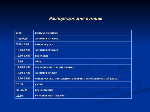 Распорядок дня в лицее 6.00 подъем, молитва; 7.00-9.00 занятия в классе; 9.00-10.00 чай, прогулка; 10.00-12.00 занятия в классе; 12.00-13.00 прогулка; 13.00 обед; 14.00-15.00 чистописание или рисование; 15.00-17.00 занятия в классе 17.00-18.00 чай, прогулка, повторение уроков или вспомогательный класс; 20.30 ужин; до 22.00 игры, чтение; 22.00 вечерняя молитва, сон.