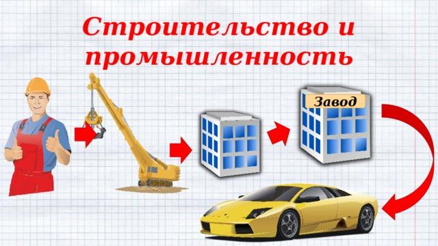Строительство и промышленность Завод