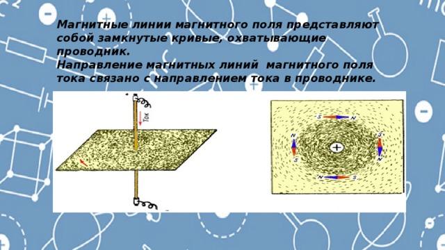 Магнитные линии магнитного поля представляют собой замкнутые кривые, охватывающие проводник. Направление магнитных линий магнитного поля тока связано с направлением тока в проводнике.