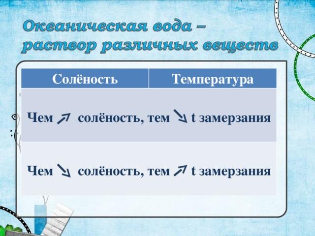 Солёность Температура  Чем солёность, тем t замерзания   Чем солёность, тем t замерзания