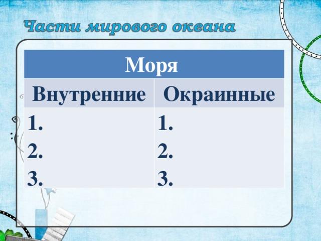Моря Внутренние Окраинные 1. 2. 3. 1. 2. 3.