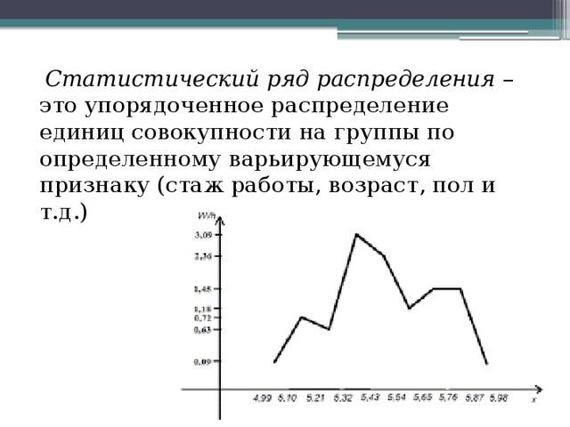 Статистический ряд распределения – это упорядоченное распределение единиц совокупности на группы по определенному варьирующемуся признаку (стаж работы, возраст, пол и т.д.)