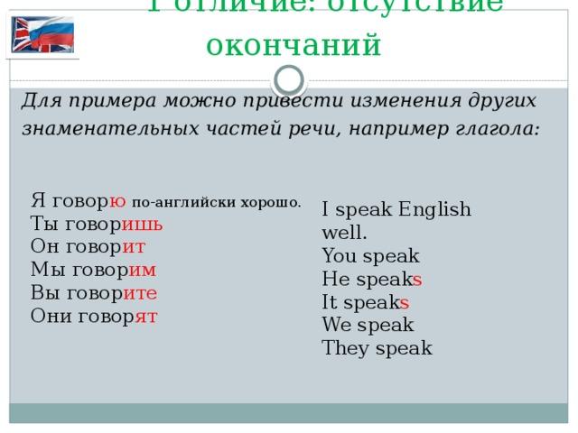 1 отличие: отсутствие окончаний Для примера можно привести изменения других знаменательных частей речи, например глагола:    Я говор ю по-английски хорошо . Ты говор ишь Он говор ит Мы говор им Вы говор ите Они говор ят I speak English well. You speak He speak s It speak s We speak They speak