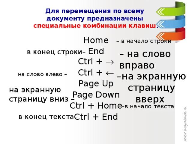 Для перемещения по всему  документу предназначены  специальные комбинации клавиш .   Home End Ctrl +  Ctrl +  Page Up Page Down Ctrl + Home Ctrl + End – в начало строки в конец строки– – на слово вправо на слово влево – – на экранную страницу вверх на экранную страницу вниз – – в начало текста в конец текста–