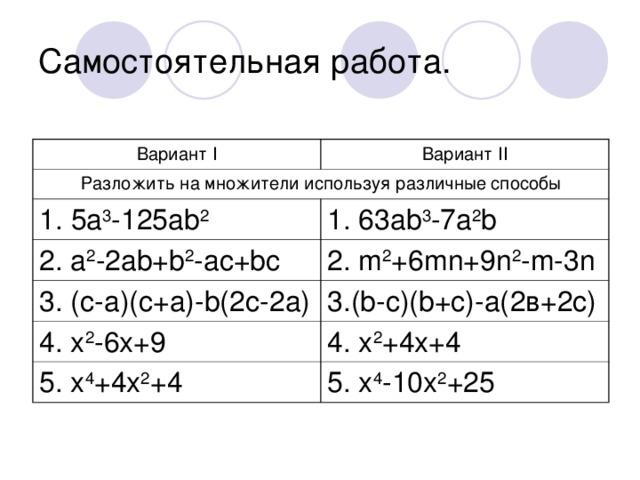 Вариант I Вариант II Разложить на множители используя различные способы 1. 5a 3 -125ab 2 1. 63ab 3 -7a 2 b 2. a 2 -2ab+b 2 -ac+bc 2. m 2 +6mn+9n 2 -m-3n 3. (c-a)(c+a)-b( 2с -2a) 3.(b-c)(b+c)-a( 2в +2c) 4. x 2 - 6 x+ 9 4. x 2 +4x+ 4 5. x 4 + 4 x 2 + 4 5. x 4 -10 x 2 + 25