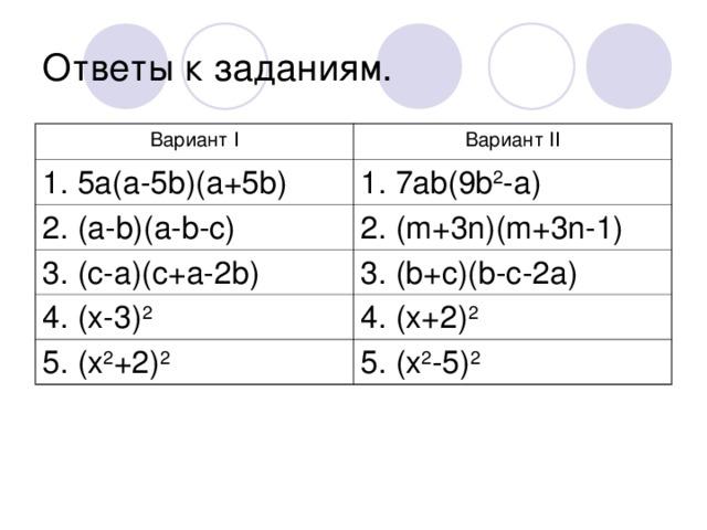 Вариант I Вариант II 1 . 5a(a-5b)(a+5b) 1. 7ab(9b 2 -a) 2. (a-b)(a-b-c) 2. (m+3n)(m+3n-1) 3. (c-a)(c+a- 2 b) 3. (b+c)(b-c -2а ) 4. (x- 3 ) 2 4. (x+ 2 ) 2 5. (x 2 + 2) 2 5. (x 2 -5) 2