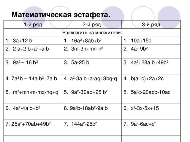 Математическая эстафета 1-й ряд 2-й ряд Разложить на множители: 3-й ряд 1 .  3a+12 b 1.  16a 2 +8ab+b 2 2.  2 a+2 b+a 2 +a b 1.  10a+15c 2.  3m-3n+mn-n 2 3.  9a 2 – 16 b 2 2.  4a 2 -9b 2 3.  5a-25 b 4.  7a 2 b – 14a b 2 +7a b 5.  m 2 +mn-m-mq-nq+q 3 .  4a 2 +28a b+49b 2 4.  a 2 -3a b+a-aq+3bq-q 4 .  b(a+c)+2a+2c 5.  9a 2 -30ab+25 b 2 6.  4a 2 -4a b+b 2 5 .  5a 3 c-20acb-10ac 6.  9a 3 b-18ab 2 -9a b 7.  25a 2 +70ab+49b 2 6 .  x 2 -3x-5x+15 7.  144a 2 -25b 2 7 .  9a 2 -6ac+c 2