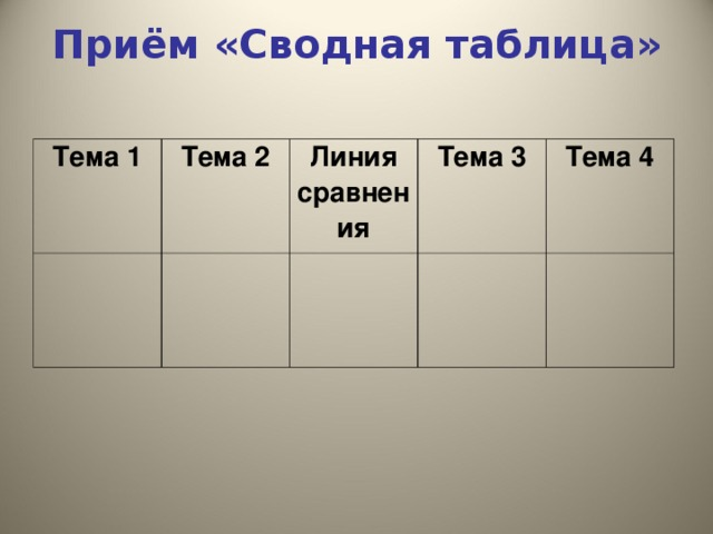 Приём «Сводная таблица»   Тема 1 Тема 2  Линия сравнения  Тема 3  Тема 4
