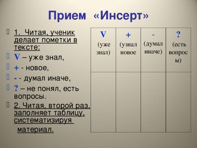 Прием «Инсерт» 1. Читая, ученик делает пометки в тексте: V – уже знал, + - новое, - - думал иначе, ? – не понял, есть вопросы. 2. Читая, второй раз, заполняет таблицу, систематизируя  материал.  V  (уже знал) + (узнал новое - (думал иначе) ?  (есть вопросы)