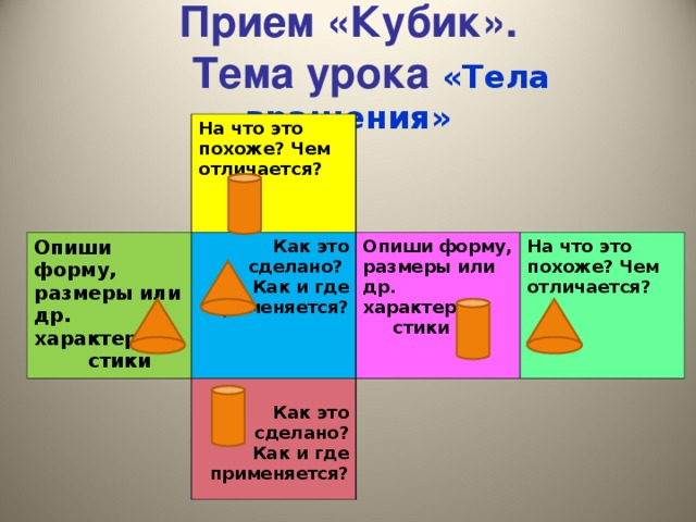 Прием «Кубик».  Тема урока «Тела вращения» На что это похоже? Чем отличается? Опиши форму, размеры или др. характери- стики Как это  сделано? Как и где применяется? Опиши форму, размеры или др. характери- стики  Как это  сделано?  Как и где применяется? На что это похоже? Чем отличается?