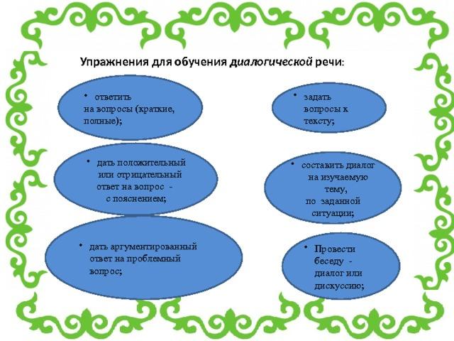 Упражнения для обучения диалогической речи :  ответить на вопросы (краткие, полные); задать вопросы к тексту; дать положительный или отрицательный ответ на вопрос - с пояснением; составить диалог на изучаемую тему, по заданной ситуации; дать аргументированный ответ на проблемный вопрос; Провести беседу - диалог или дискуссию;