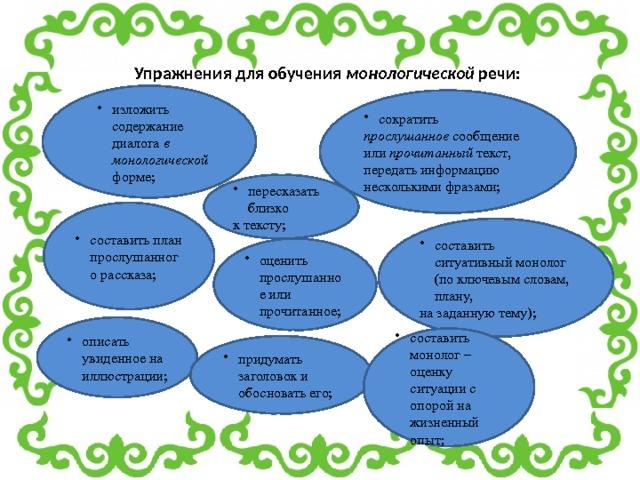 Упражнения для обучения монологической речи: изложить содержание диалога в монологической форме; изложить содержание диалога в монологической форме; сократить прослушанное сообщение или прочитанный текст, передать информацию несколькими фразами; пересказать близко к тексту; составить план прослушанного рассказа; составить ситуативный монолог (по ключевым словам, плану, на заданную тему); оценить прослушанное или прочитанное; описать увиденное на иллюстрации; составить монолог – оценку ситуации с опорой на жизненный опыт ; придумать заголовок и обосновать его;