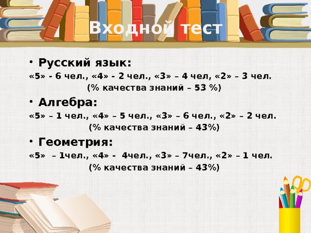 Входной тест Русский язык: «5» - 6 чел., «4» - 2 чел., «3» – 4 чел, «2» – 3 чел. (% качества знаний – 53 %) Алгебра: «5» – 1 чел., «4» – 5 чел., «3» – 6 чел., «2» – 2 чел. (% качества знаний – 43%) Геометрия: «5» – 1чел., «4» - 4чел., «3» – 7чел., «2» – 1 чел. (% качества знаний – 43%)