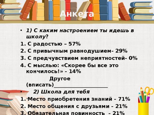 Анкета 1) С каким настроением ты идешь в школу ? 1. С радостью – 57% 2. С привычным равнодушием- 29% 3.С предчувствием неприятностей- 0% 4. С мыслью: «Скорее бы все это кончилось!» - 14%  Другое (вписать)_____________________  2) Школа для тебя 1. Место приобретения знаний- 71% 2. Место общения с друзьями- 21% 3. Обязательная повинность- 21% 4. Место тусовки- 7%  Другое (вписать) _____________________