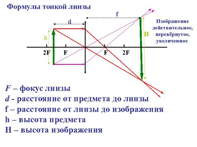 Формулы тонкой линзы f Изображение действительное, перевёрнутое, увеличенное d H h 2 F  F  F 2 F F – фокус линзы d - расстояние от предмета до линзы f – расстояние от линзы до изображения h – высота предмета Н – высота изображения