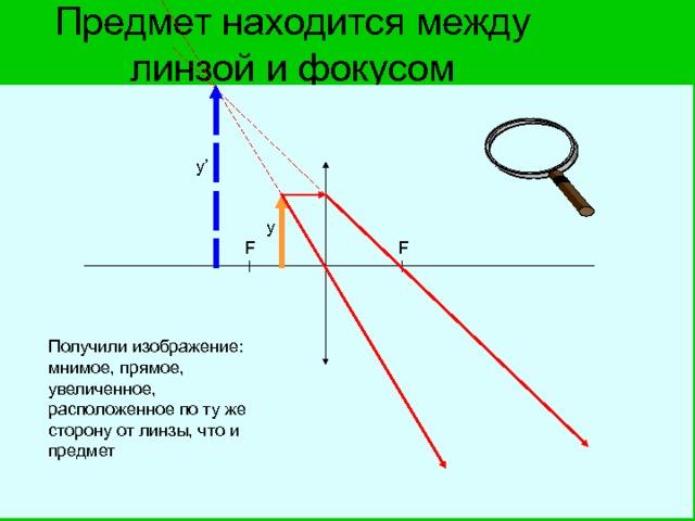 Предмет находится между линзой и фокусом y' y F F Получили изображение: мнимое, прямое, увеличенное, расположенное по ту же сторону от линзы, что и предмет