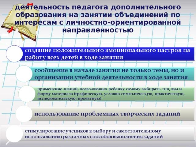 деятельность педагога дополнительного образования на занятии объединений по интересам с личностно-ориентированной направленностью
