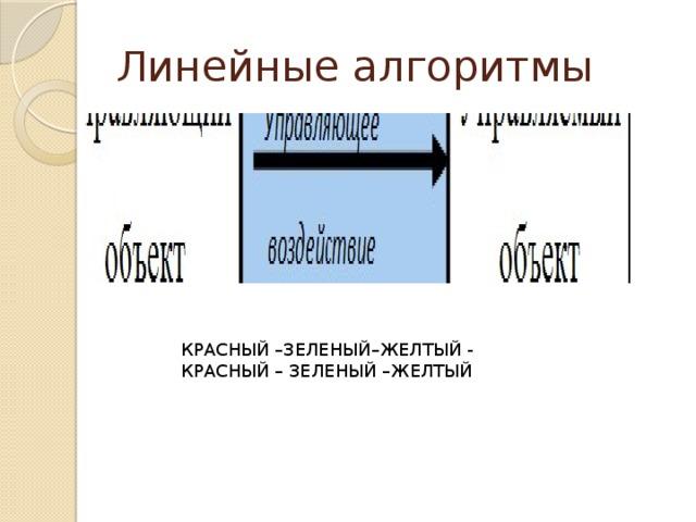 Линейные алгоритмы КРАСНЫЙ –ЗЕЛЕНЫЙ–ЖЕЛТЫЙ - КРАСНЫЙ – ЗЕЛЕНЫЙ –ЖЕЛТЫЙ
