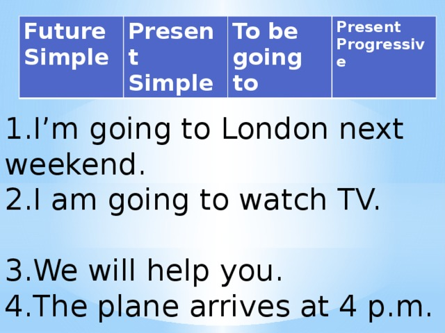 лд Future Simple Present Simple To be going to Present Progressive  1.I'm going to London next weekend. 2.I am going to watch TV. 3.We will help you. 4.The plane arrives at 4 p.m.