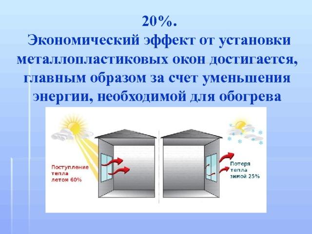 20%.  Экономический эффект от установки металлопластиковых окон достигается, главным образом за счет уменьшения энергии, необходимой для обогрева помещения.