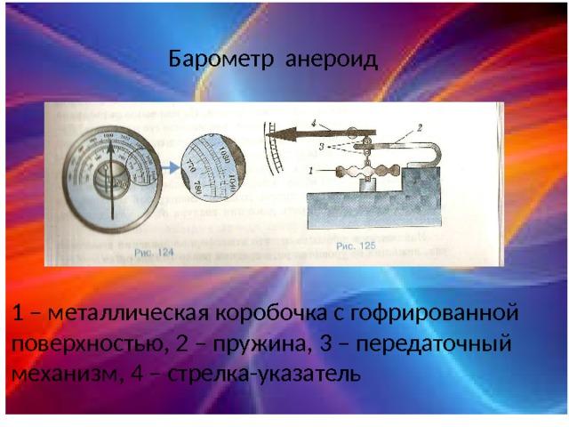 Барометр анероид 1 – металлическая коробочка с гофрированной поверхностью, 2 – пружина, 3 – передаточный механизм, 4 – стрелка-указатель