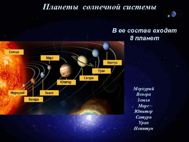 Планеты солнечной системы В ее состав входят 8 планет     Меркурий Венера Земля Марс Юпитер Сатурн Уран Непптун