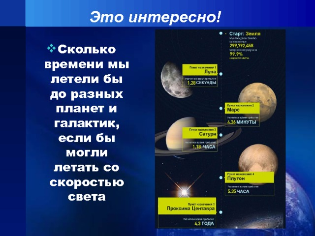 Это интересно! Сколько времени мы летели бы до разных планет и галактик, если бы могли летать со скоростью света