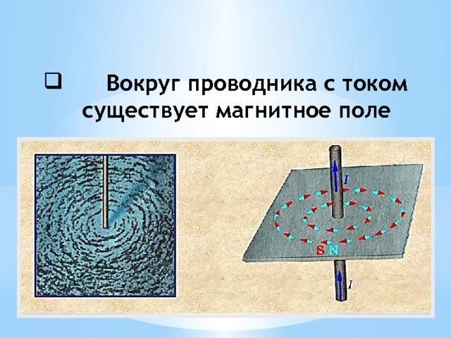 Вокруг проводника с током существует магнитное поле