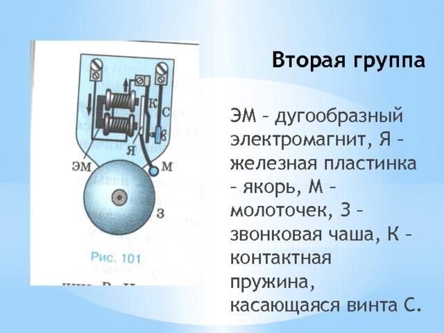 Вторая группа ЭМ – дугообразный электромагнит, Я – железная пластинка – якорь, М – молоточек, З – звонковая чаша, К – контактная пружина, касающаяся винта С.