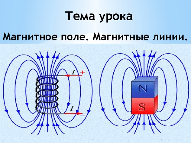 Тема урока Магнитное поле. Магнитные линии.