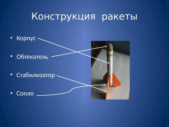Конструкция ракеты Корпус Обтекатель Стабилизатор Сопло