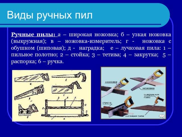 Виды ручных пил Ручные пилы: а – широкая ножовка; б – узкая ножовка (выкружная); в – ножовка-измеритель; г - ножовка с обушком (шиповая); д - наградка; е – лучковая пила: 1 – пильное полотно; 2 – стойка; 3 – тетива; 4 – закрутка; 5 – распорка; 6 – ручка .