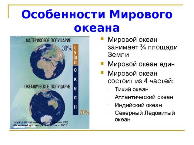Чем отличается малый круговорот воды в природе от большого? Докажите, что все части гидросферы взаимосвязаны. Используя слайд 8 , учитель кратко рассказывает о Мировом круговороте воды в природе. А затем предлагает по схеме ответить на вопросы:  - Чем малый круговорот воды отличается от большого?  - Какую роль в круговороте воды играет Мировой океан?  - Благодаря чему происходит круговорот воды, что является его движущей силой?  - Докажите, что все части гидросферы взаимосвязаны. Благодаря чему происходит круговорот воды, что является его движущей силой? Какую роль в круговороте воды играет Мировой океан? Рисунок взят из мультимедиа учебника ( CD ) «Начальный курс географии» 6 класс, 2002 6