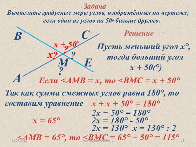 Задача Вычислите градусные меры углов, изображённых на чертеже, если один из углов на 50 0 больше другого. С В Решение  х + 50 ° Пусть меньший угол х°, тогда больший угол  х + 50(°) ? х ? ? Е М ? A Если  °  Так как сумма смежных углов равна 180°, то  составим уравнение  х + х + 50 ° = 180°  2х + 50 ° = 180°  х = 65°  2 х = 180° - 50 °  х = 130° : 2  2х = 130°  ° , то  ° + 50 ° = 115° www.konspekturoka.ru 13.07.2012 10