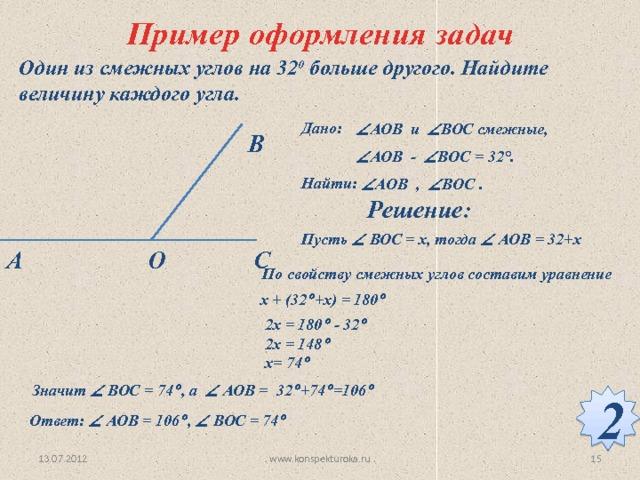 Пример оформления задач Один из смежных углов на 32 0 больше другого. Найдите величину каждого угла. Дано:  АОВ и  ВОС смежные,  АОВ -  ВOС = 32°.  В Найти:  АOВ ,  ВOС .  Решение: Пусть  ВОС = х, тогда  АОВ = 32+х С А О По свойству смежных углов составим уравнение x + (32  +x) = 180  2x = 180  - 32  2x = 148  x= 74  Значит  ВОС = 74  , а  АОВ = 32  +74  =106  2 Ответ:  АОВ = 106  ,  ВОС = 74  www.konspekturoka.ru 13.07.2012 15