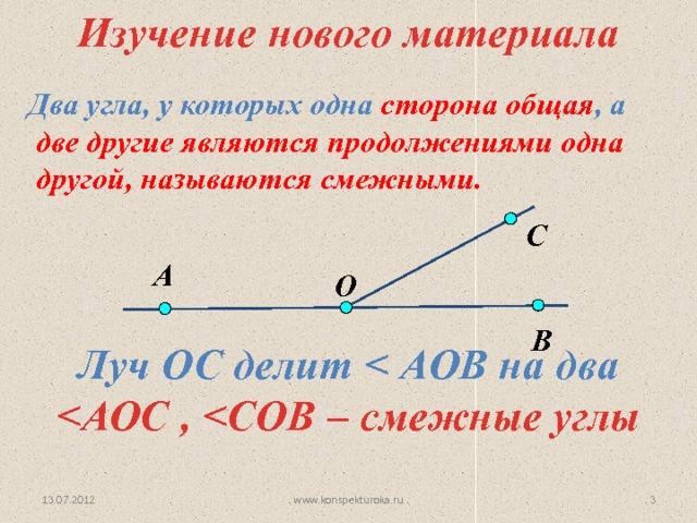 Изучение нового материала Два угла, у которых одна сторона общая , а  две другие являются продолжениями одна  другой, называются смежными. С А O В Луч ОС делит   13.07.2012  www.konspekturoka.ru