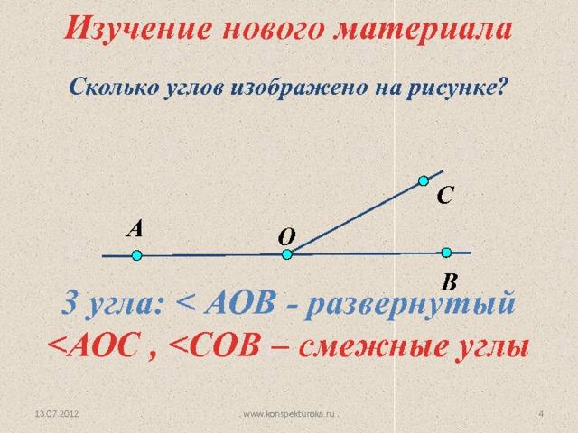 Изучение нового материала Сколько углов изображено на рисунке? С А O В 3 угла:   13.07.2012 www.konspekturoka.ru 3