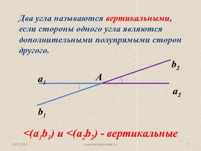 Два угла называются вертикальными , если стороны одного угла являются дополнительными полупрямыми сторон другого. b 2 A а 1  а 2  b 1  1 b 1 ) и  2 b 2 ) - вертикальные www.konspekturoka.ru 13.07.2012 6