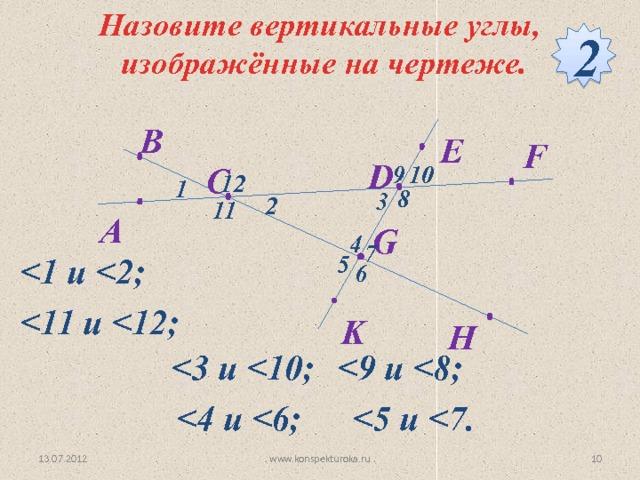 Назовите вертикальные углы,  изображённые на чертеже. 2 B E F  D  C 9 10 12 1  8 3  2 11   A G 4 7  5 6    K H      9 13.07.2012 www.konspekturoka.ru