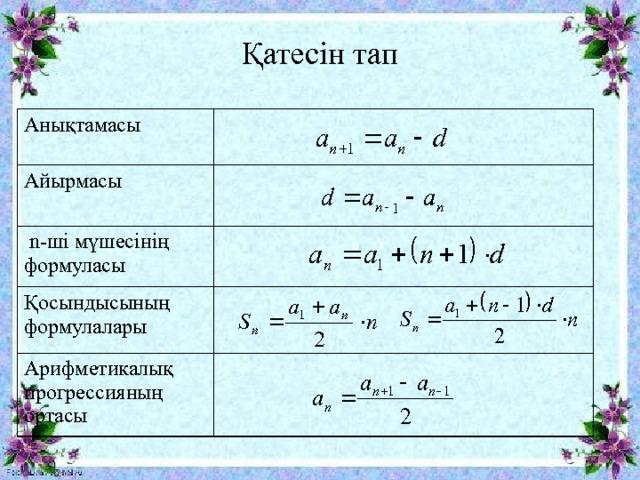 Қатесін тап Анықтамасы Айырмасы  n -ші мүшесінің формуласы Қосындысының формулалары Арифметикалық прогрессияның ортасы
