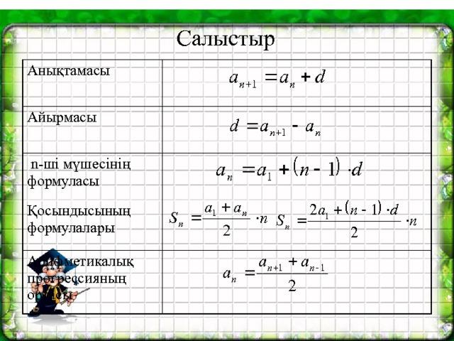 Салыстыр Анықтамасы Айырмасы  n -ші мүшесінің формуласы Қосындысының формулалары Арифметикалық прогрессияның ортасы