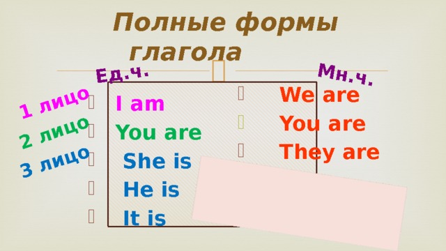 Ед.ч. Мн.ч. 1 лицо 2 лицо 3 лицо  Полные формы глагола  We are  You are  They are  I am  You are  She is  He is  It is