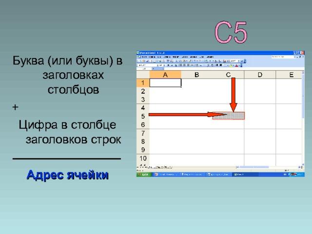 Буква (или буквы) в заголовках столбцов + Цифра в столбце заголовков строк Адрес ячейки