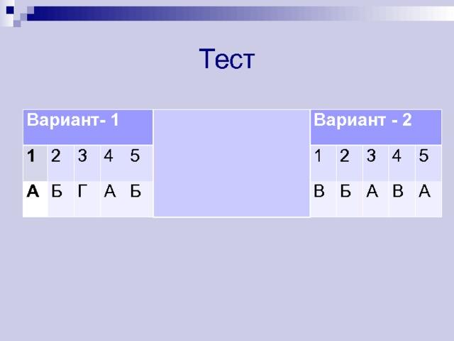 Тест Вариант- 1 1 А 2 Б 3 Г 4  А 5 Б Вариант - 2 1 2 В Б 3 4 А В 5 А