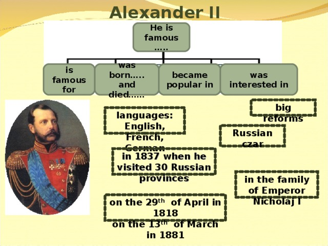 Alexander II He is famous ….. is famous for was born….. and died…… became popular in was interested in big reforms languages: English, French, German Russian czar in 1837 when he visited 30 Russian provinces in the family of Emperor Nicholaj I on the 29 th of April in 1818 on the 13 th of March in 1881